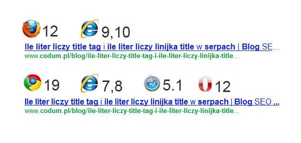 Długość title w wynikach wyszukiwania w zależności od przeglądarki