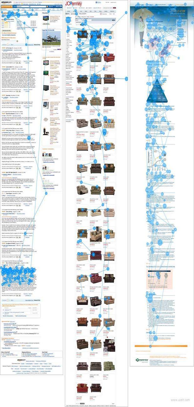 Przewijanie długiej strony www