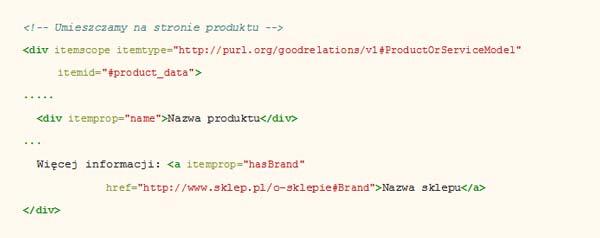 Przypisanie sklepu do produktu za pomocą mikrodanych - produkt
